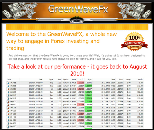 Green forex trading review