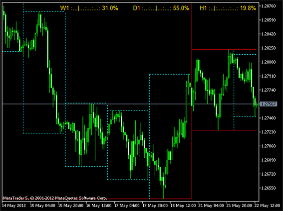 Forex london session