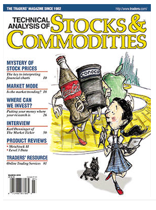 Technical Analysis of STOCKS & COMMODITIES Magazine Review