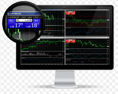 Metatrader four (MT4) Platform  Advantage
