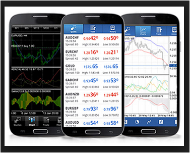 Mt4 Android Custom Indicators Free Download